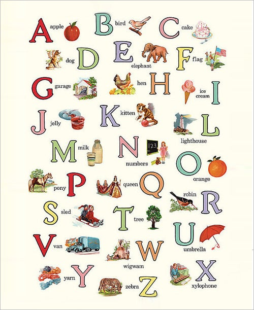 Hand Made Mounted Nursery Alphabet Letters