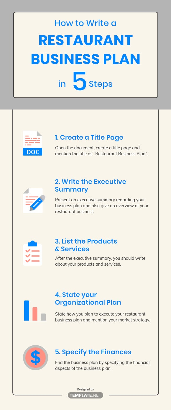 how to write a restaurant business plan1