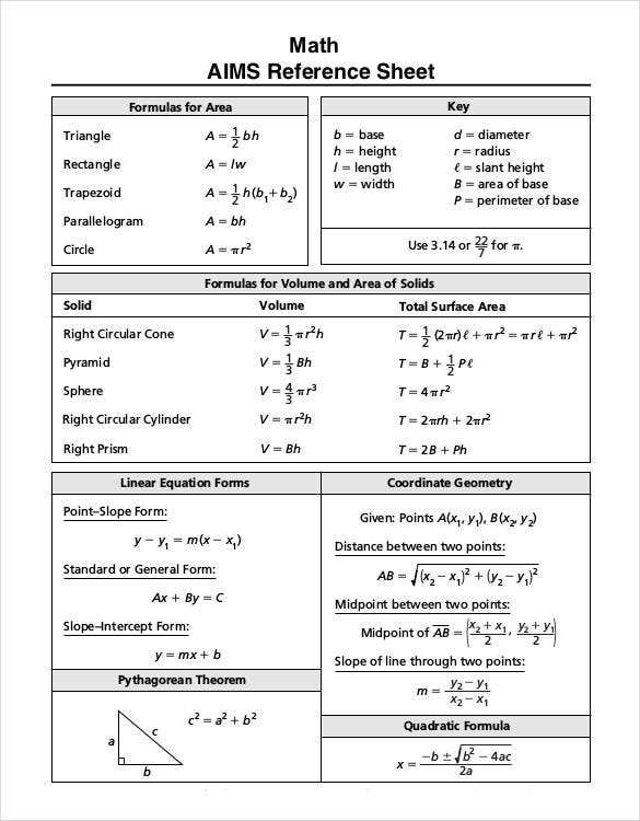 math-aims-reference-sheet