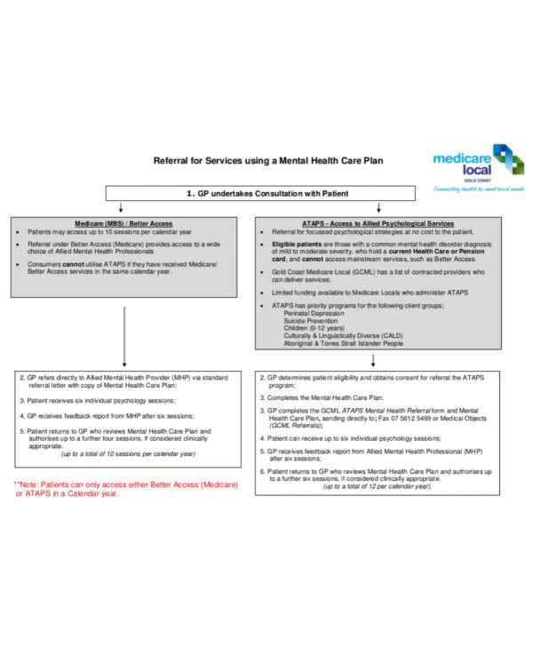 mental health care plan referral for services