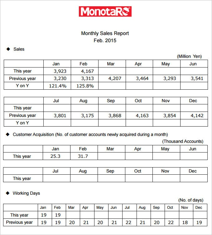 Monthly Sales Report Template 3 Free Excel PDF Documents – Monthly Reports Templates