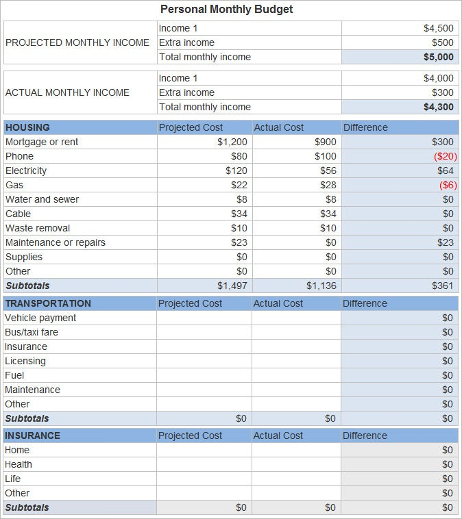 personal monthly budget excel template best photos of