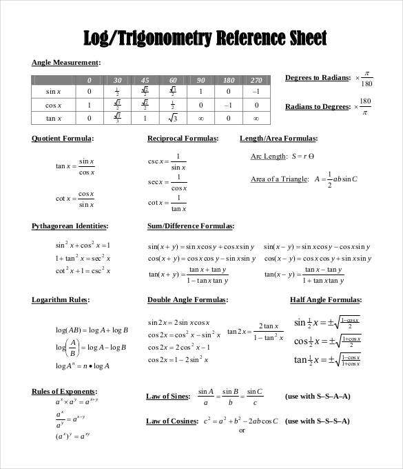 printable-log-trigonometry-reference-sheet