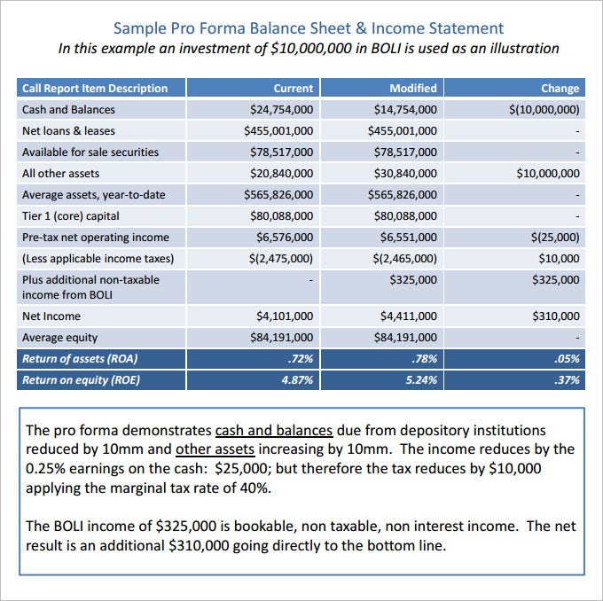 Proforma Income Statement Template Pro Forma Income Statement