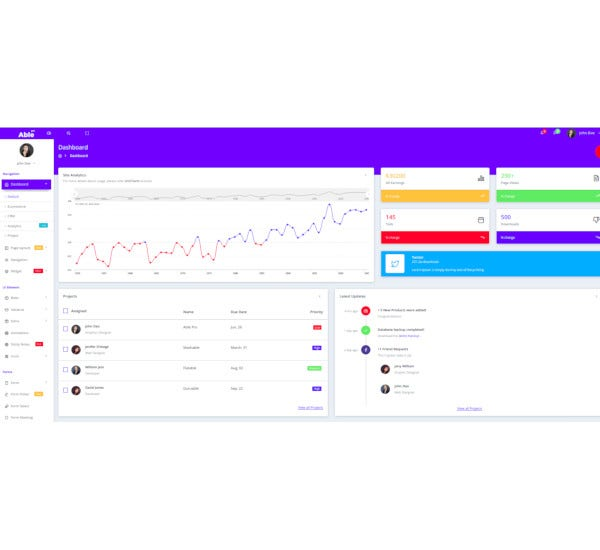 responsive bootstrap 4 angular 8 admin template