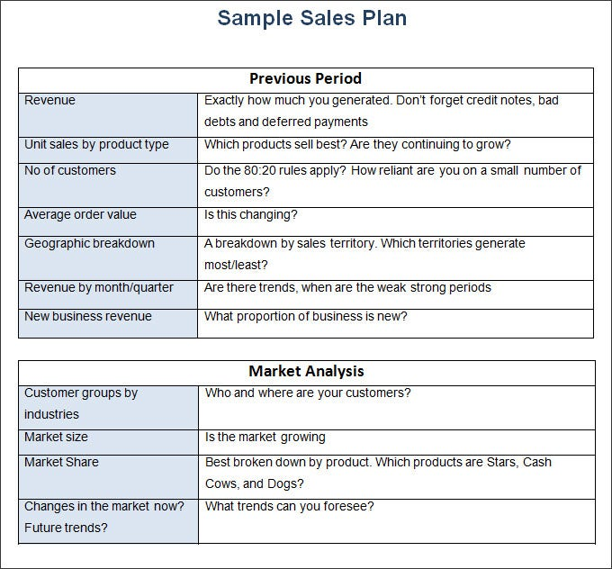 Sales report templates 28 free word excel pdf format for Business plan to increase sales template