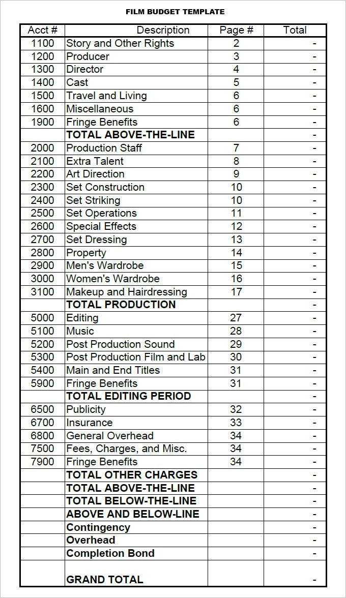 film budget template 9 free pdf excel downloads