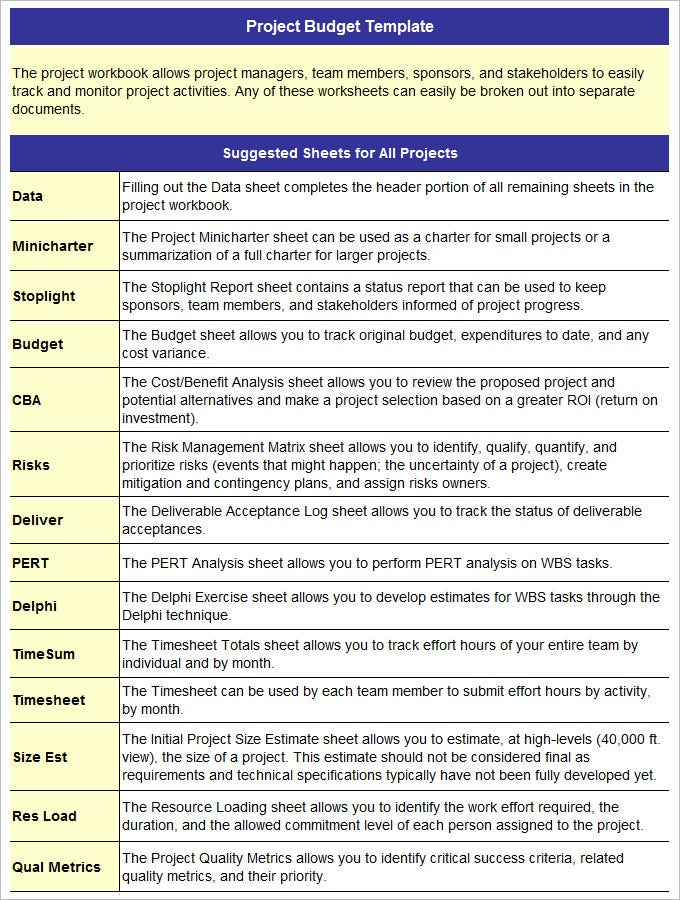 Project Budget Template   Free Word  Documents Download