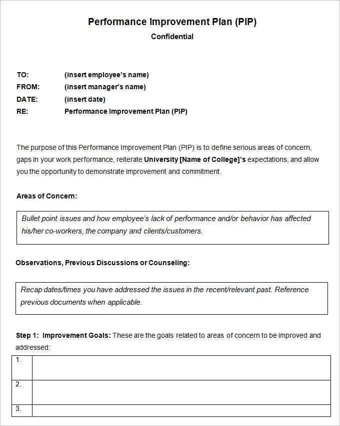 Sample Performance Improvement Plan Template 6IM0IdiE
