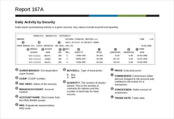 Security Guard Daily Activity Report Template Pdf