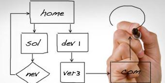 software_development_banner