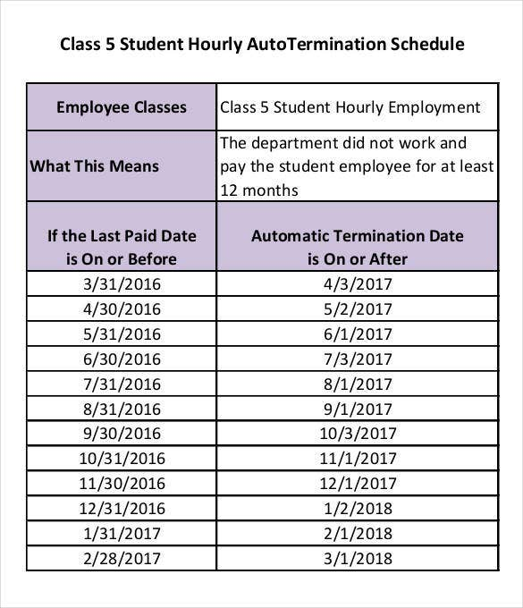 student class hourly auto termination schedule