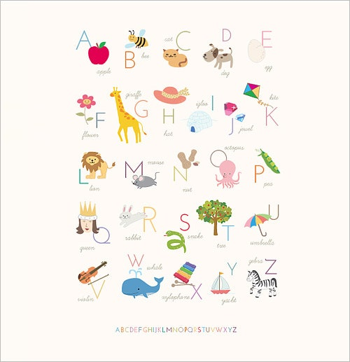 sweet decorative nursery alphabet letters posters