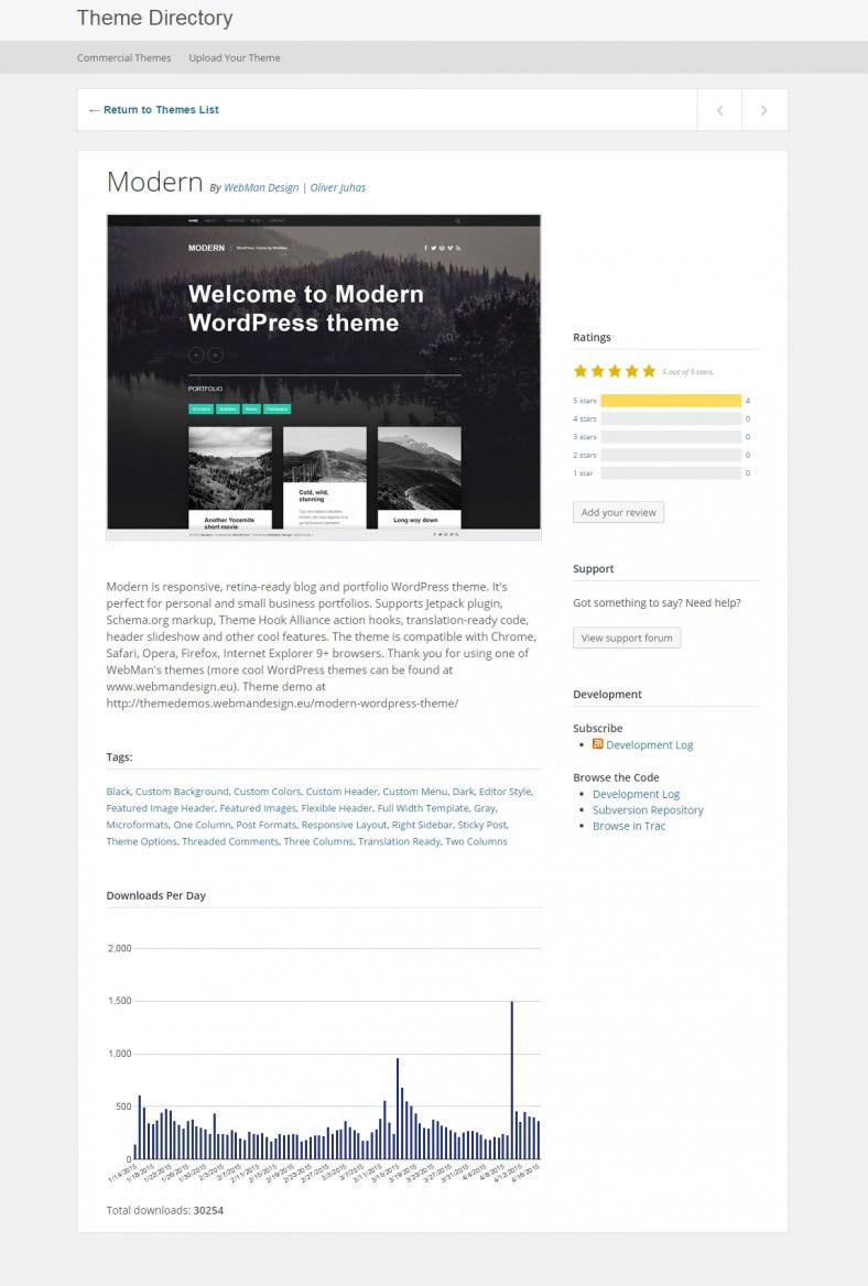 15+ Best Web Developers WordPress Website Templates & Themes ...