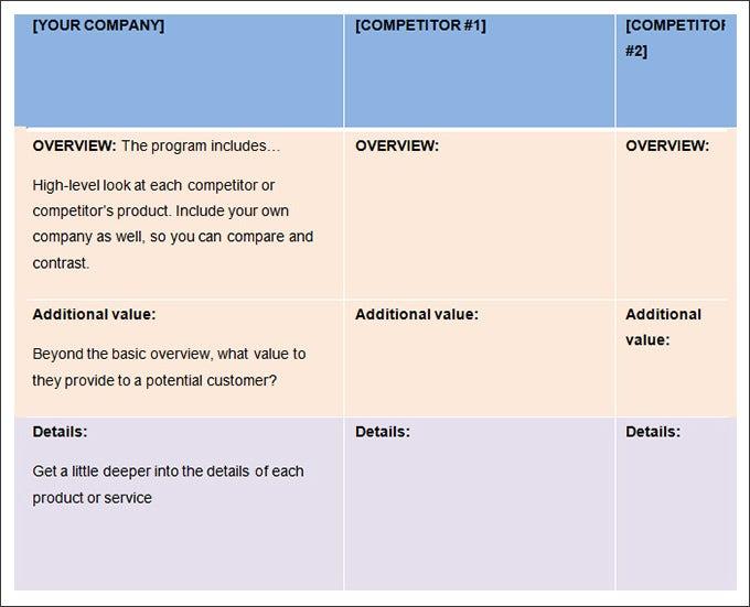 Competitive Analysis Template 9 Free Word Excel PDF Documents – Competitor Matrix Template