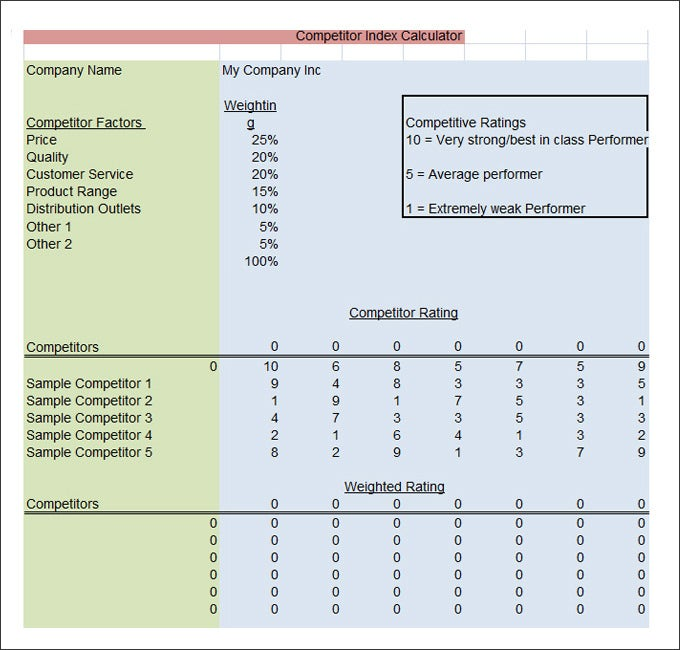 Competitive Analysis Template Excel  Competitive Analysis Templates