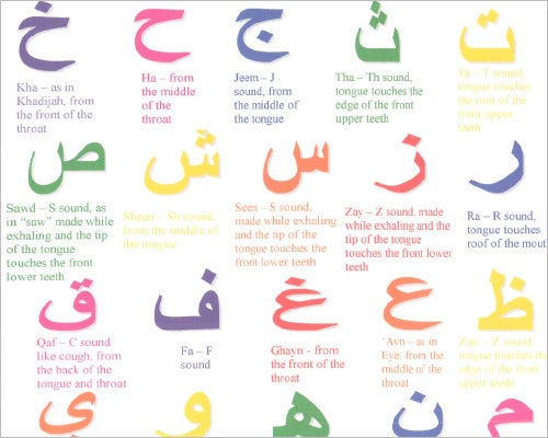 various arabic alphabet letter for kids