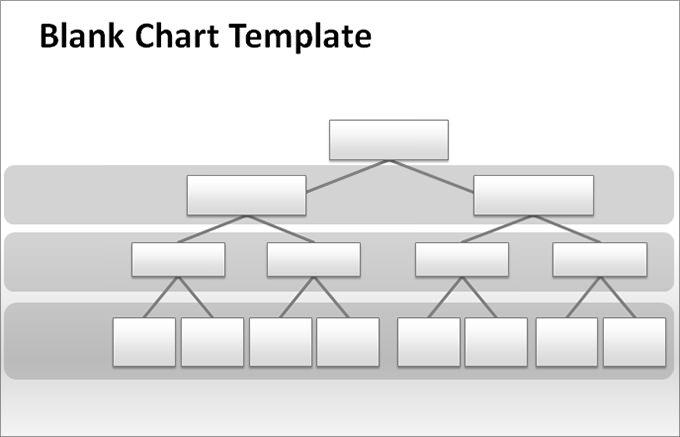 Organizational Flow Chart Template  Blank Flow Chart Template