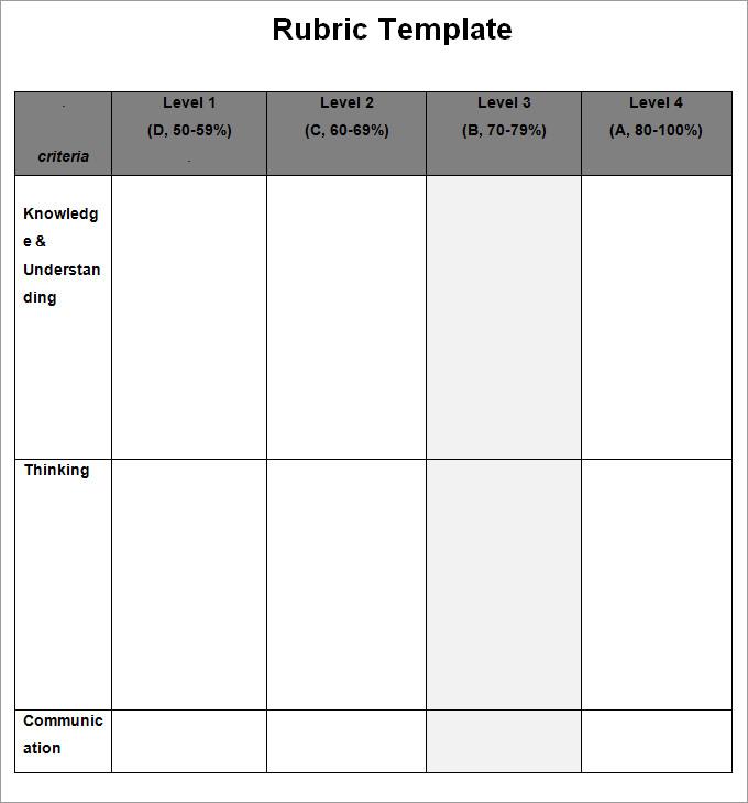 essay rubric template