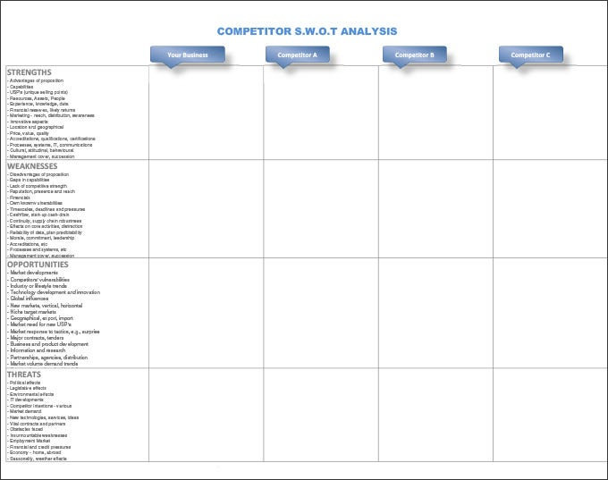 competitor research template - 20 competitive analysis templates pdf doc free