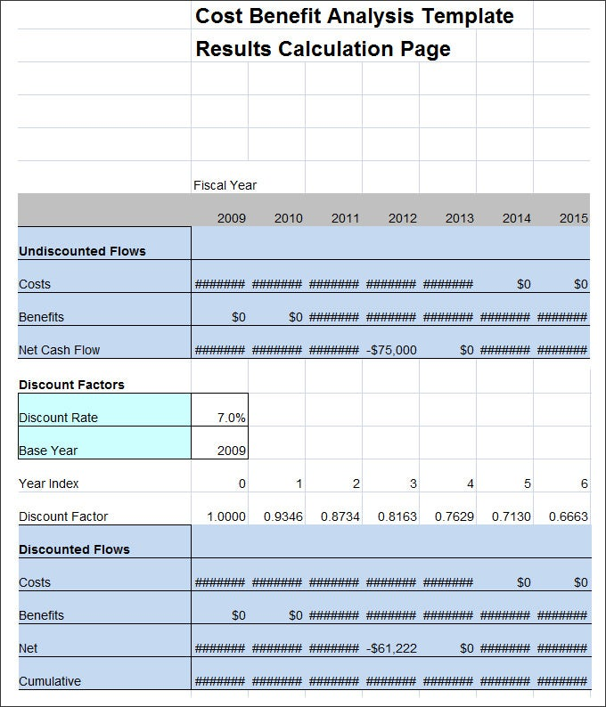 Cost Benefit Analysis Template 7 Free Word Excel PDF Documents – Cost Analysis Format