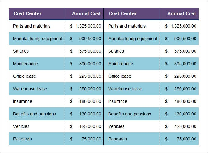 Cost Benefit Analysis Template   Free Word Excel Pdf Documents