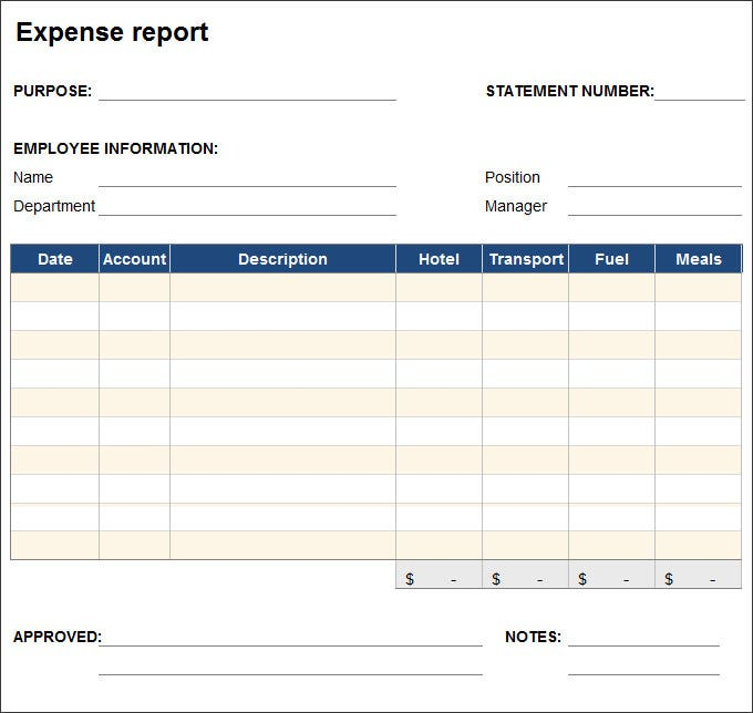 8 Expense Report Template Free Word Excel PDF Documents – Sample Expense Report