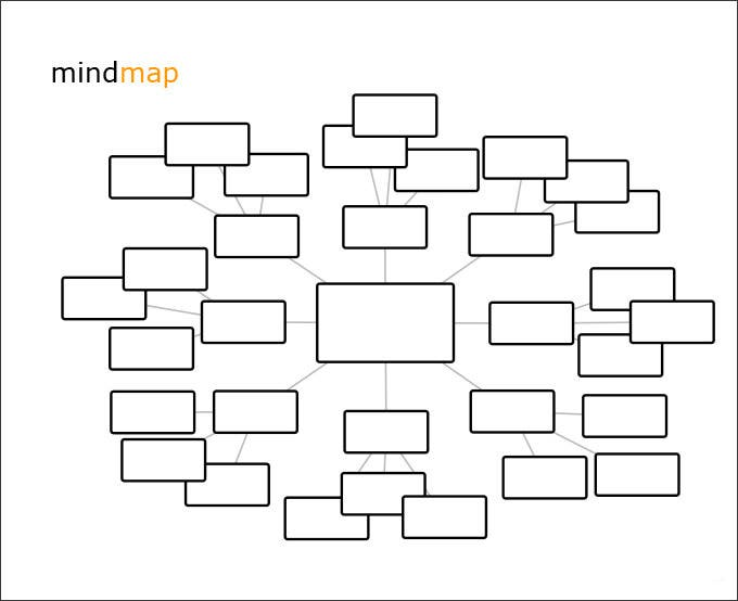Mind Map Template   Free Mind Map Mind Map Art Templates