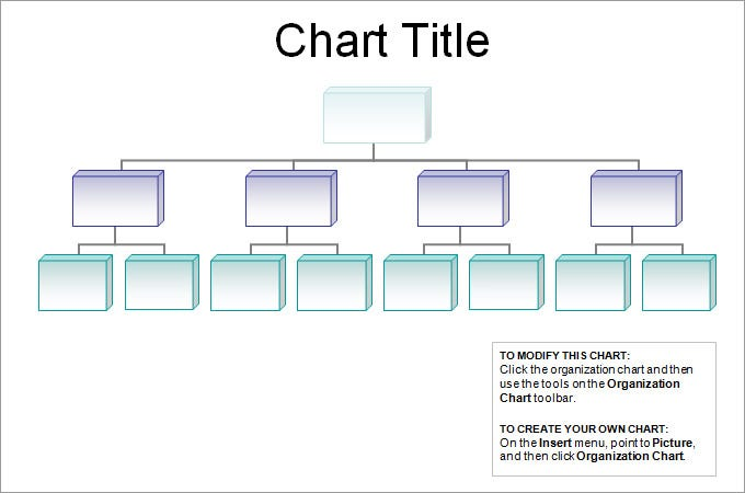 Blank chart template blank chart for Organizational chart template doc