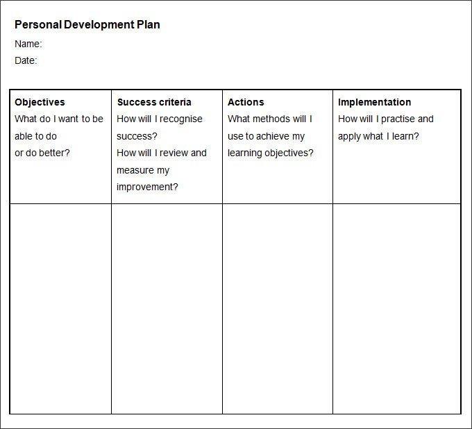 Sample Personal Development Plan Template   Free Sample