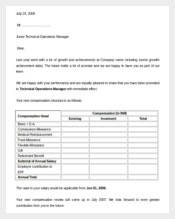 Junior-Technical-Operations-Manager-Appraisal-Letter-Template