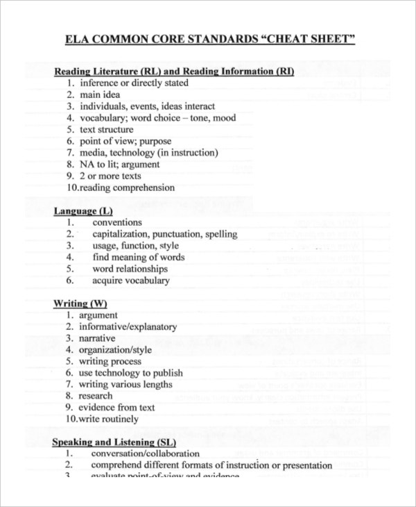 Ela Common Core Standards Cheat Sheet PDF Template Download