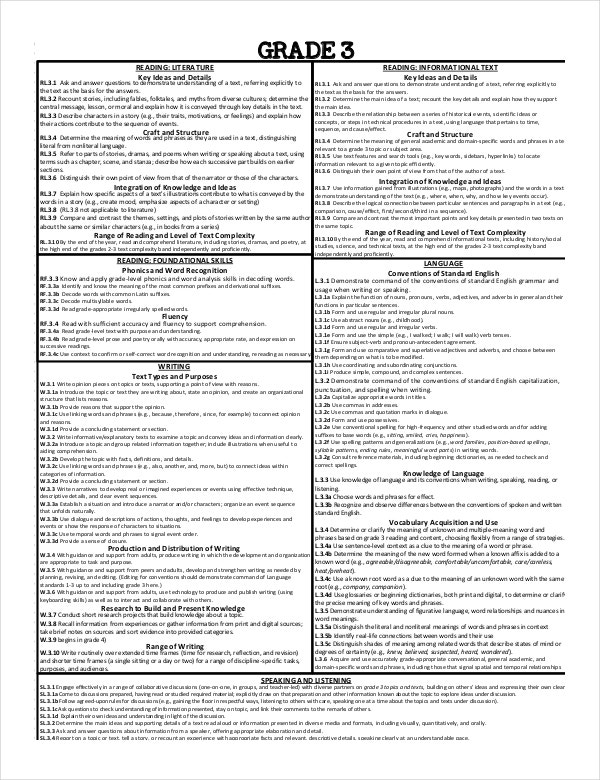 common core cheat sheet pdf format free download