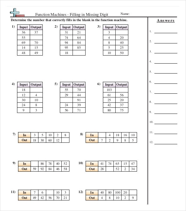 PDF Format of Blank Common Core Sheet Download