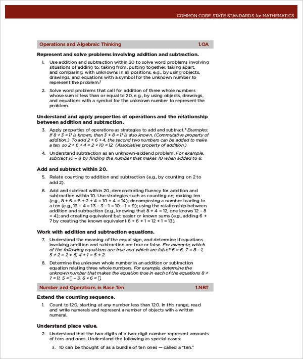 Common Core Standards Sheet for Mathematics