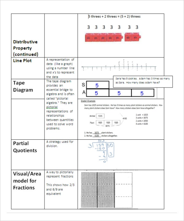 common core math sheet pdf format