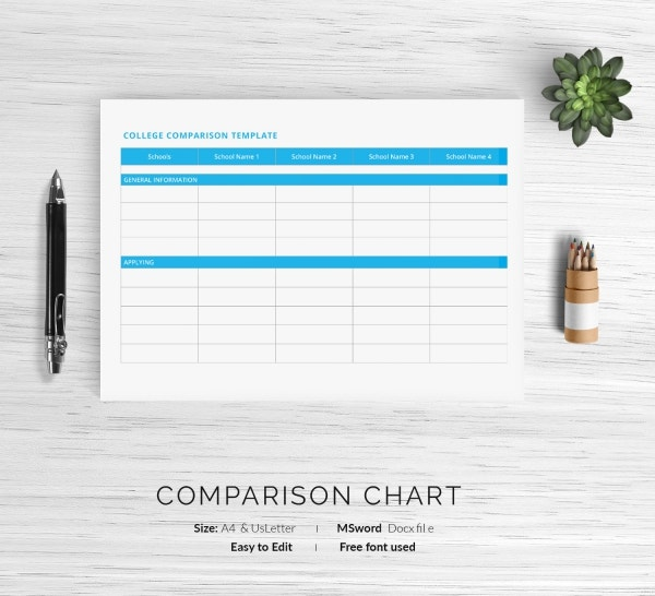 Editable Comparison Chart Template