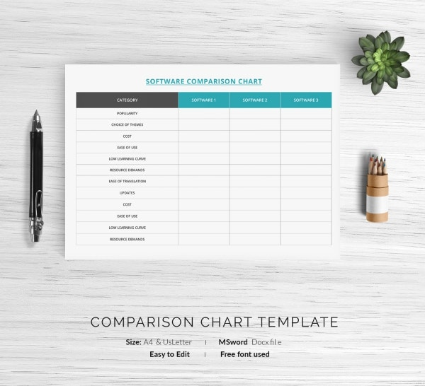 Simple Comparison Chart Template