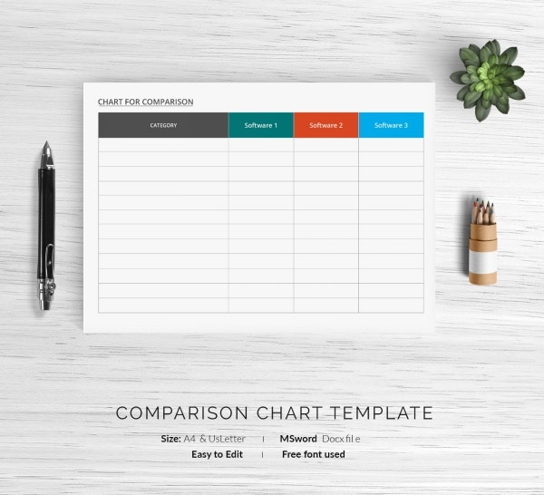 Comparison Chart Template Design