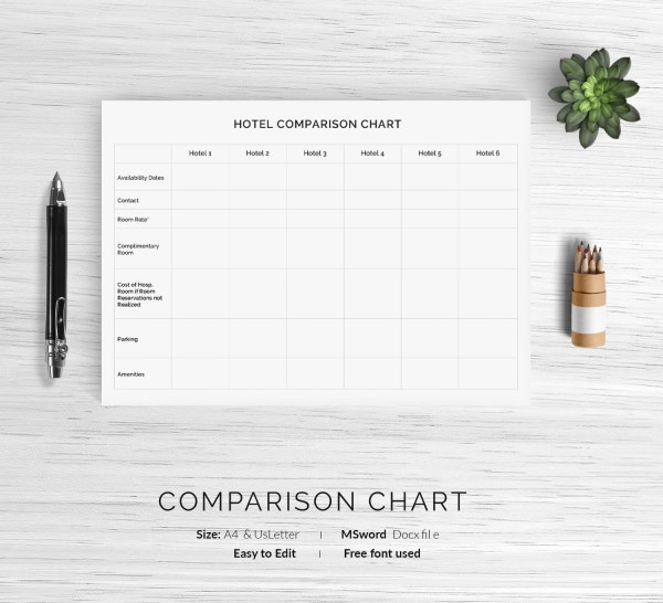 Sample Comparison Chart Template