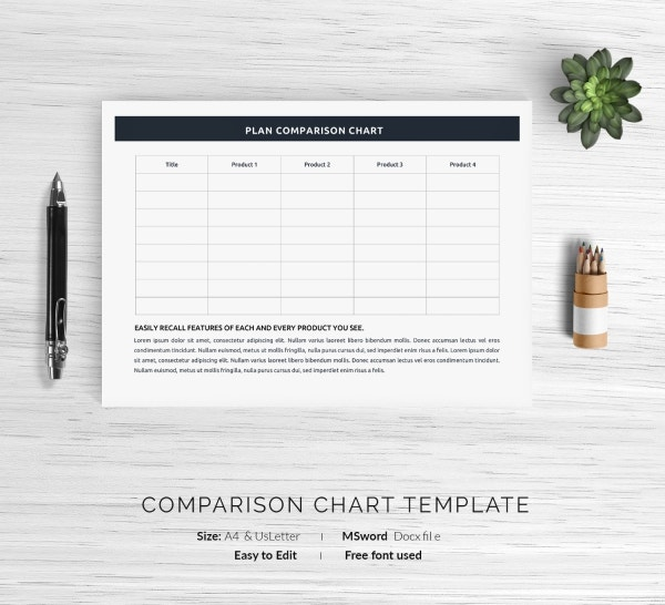 Plan Comparison Chart Template