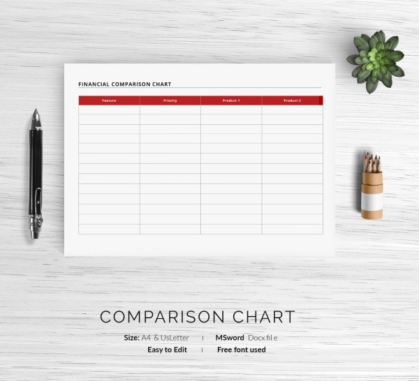 Financial Comparison Chart Template