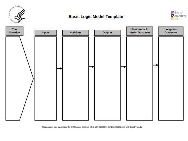 basic logic model template