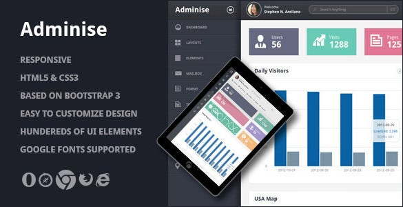 best php admin panel templates
