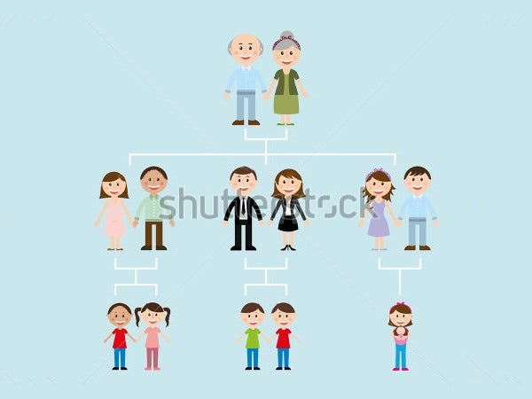 18 Family Tree Template For Kids DOC Excel PDF Free Premium