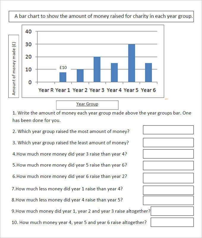 Charity Bar Graph Worksheet Template  Blank Bar Graph Printable