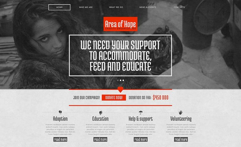Charity Responsive HTML Drupal Template