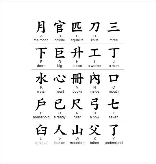 Alphabet In Chinese  BesikEightyCo