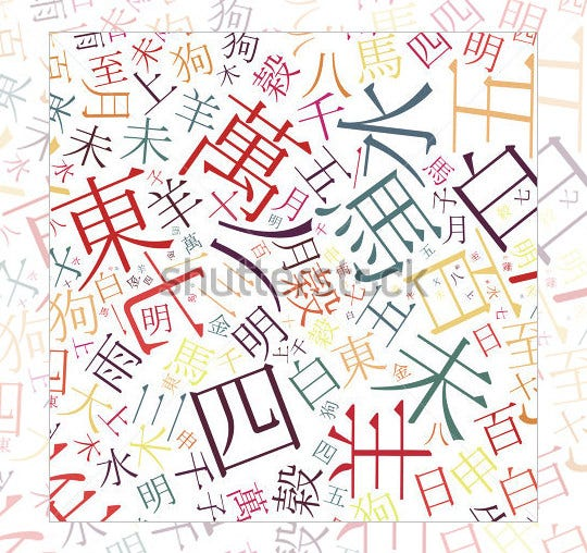 how to write chinese alphabets