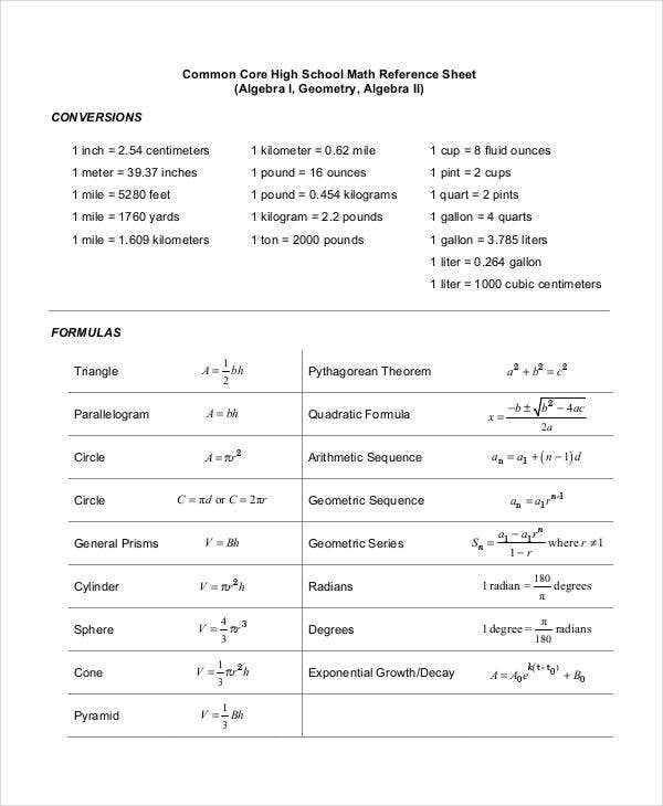 Basic Common Core Sheets  Free Sample Example Format  Free